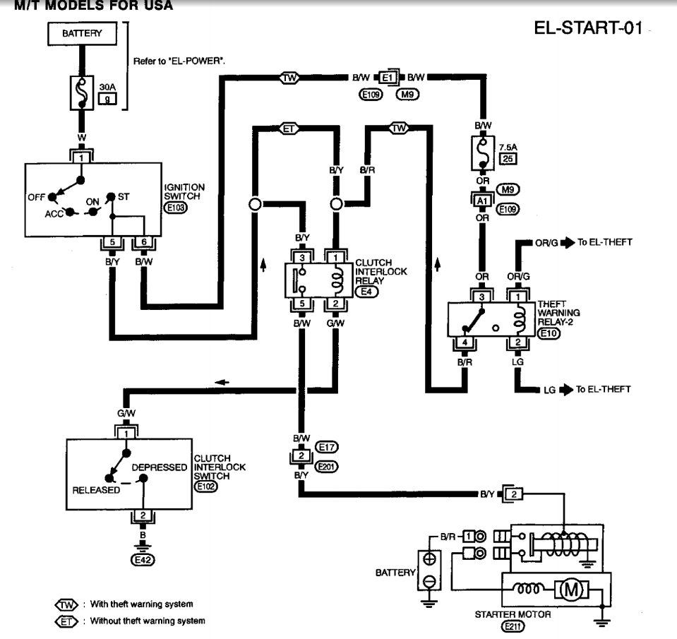 670aa70e3ab07ac2275f02b4eeed472b60efb745 240sx build nights, thursdays 7 30pm automotive dallas 240sx starter wiring diagram at edmiracle.co
